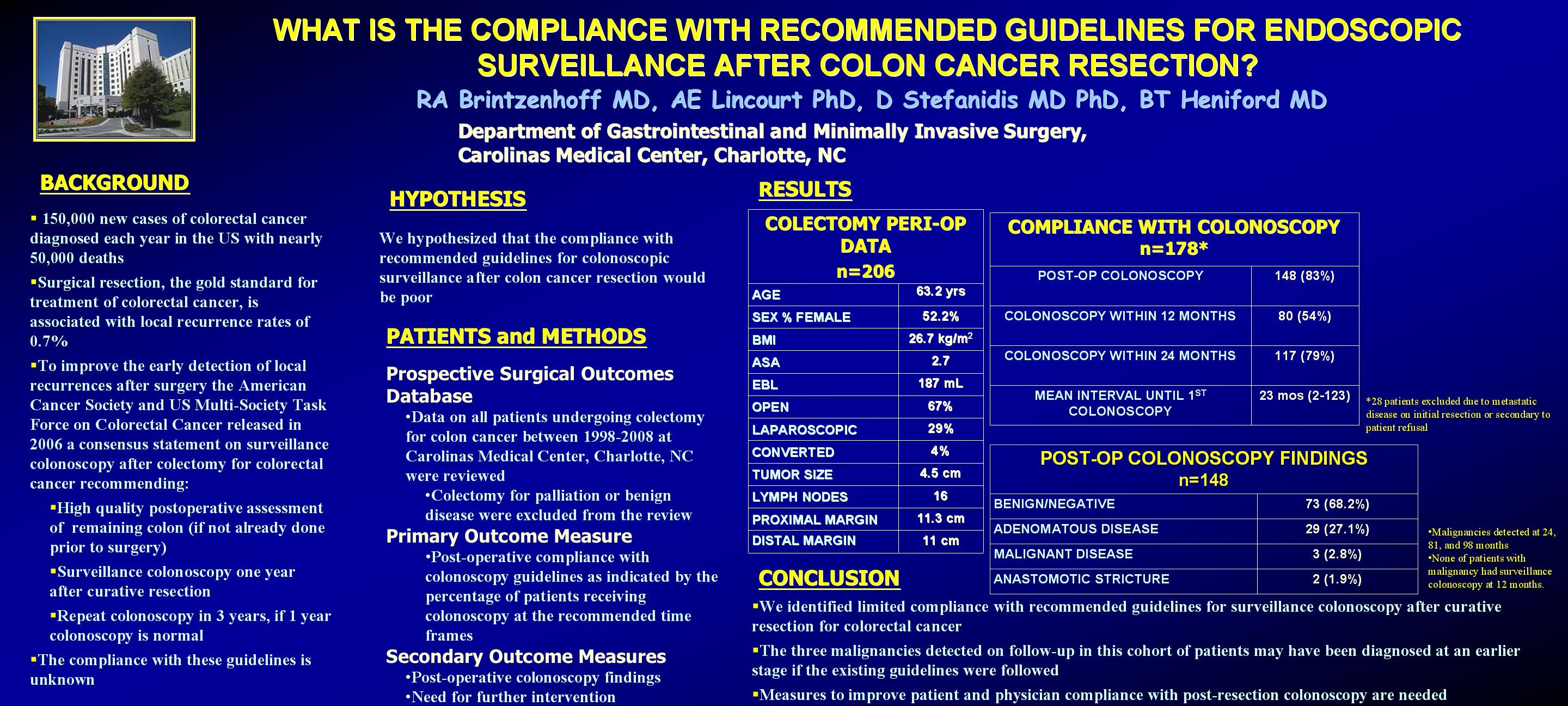 What Is The Compliance With Recommended Guidelines For Endoscopic Surveillance After Colon Cancer Resection Sages Abstract Archives